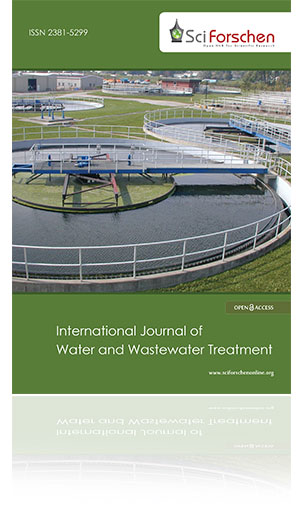 waste water and management journal